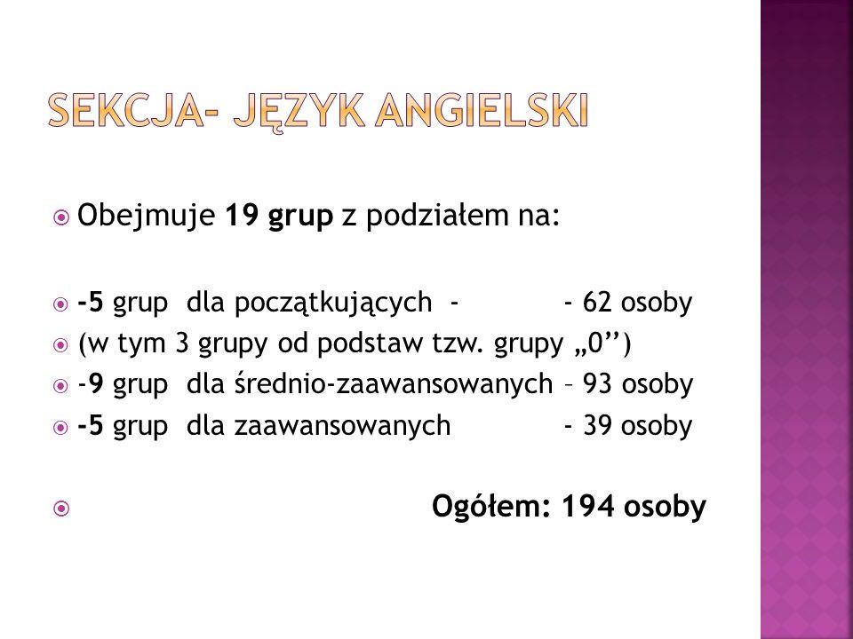Obejmuje 19 grup z podziałem na: -5 grup dla początkujących - - 62 osoby (w tym 3 grupy od podstaw tzw.