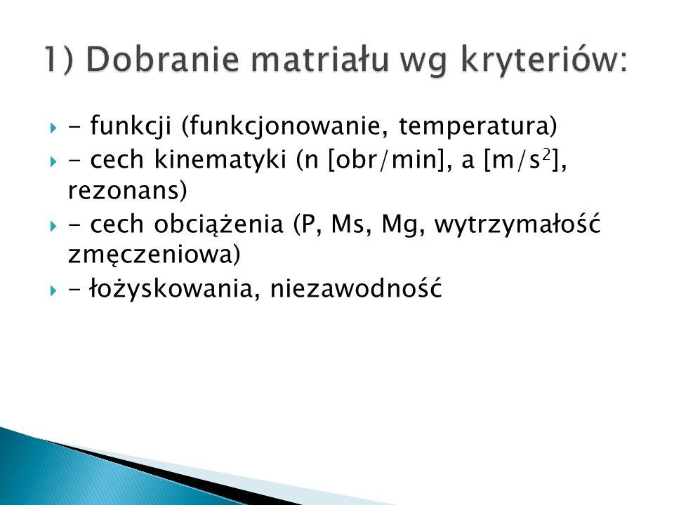- funkcji (funkcjonowanie, temperatura) - cech kinematyki (n [obr/min], a [m/s 2 ], rezonans) - cech obciążenia (P, Ms, Mg, wytrzymałość zmęczeniowa) - łożyskowania, niezawodność