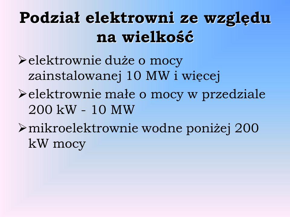 Podział elektrowni ze względu na wielkość elektrownie duże o mocy zainstalowanej 10 MW i więcej elektrownie małe o mocy w przedziale 200 kW - 10 MW mi