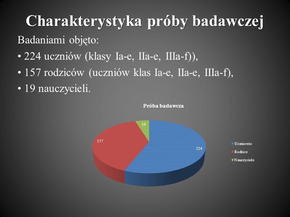 Charakterystyka próby badawczej Badaniami objęto: 224 uczniów (klasy Ia-e, IIa-e, IIIa-f)), 157 rodziców (uczniów klas Ia-e, IIa-e, IIIa-f), 19 nauczy