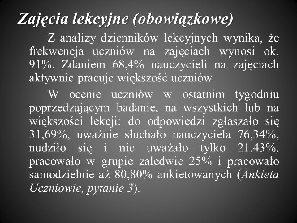 Najważniejsze osiągnięcia konkursowe Klaudia Rogozińska Do III.