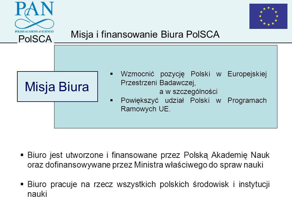 PolSCA Biuro jest utworzone i finansowane przez Polską Akademię Nauk oraz dofinansowywane przez Ministra właściwego do spraw nauki Biuro pracuje na rz