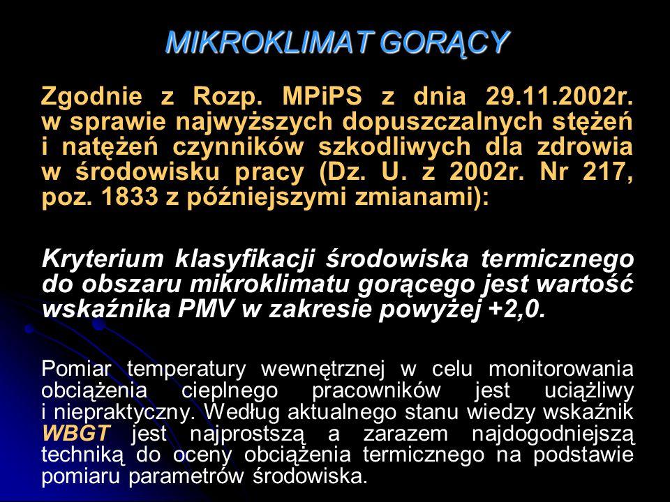 MIKROKLIMAT GORĄCY Zgodnie z Rozp. MPiPS z dnia 29.11.2002r. w sprawie najwyższych dopuszczalnych stężeń i natężeń czynników szkodliwych dla zdrowia w