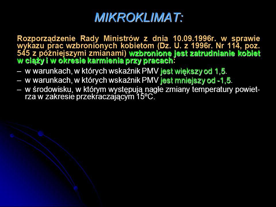 MIKROKLIMAT: wzbronione jest zatrudnianie kobiet w ciąży i w okresie karmienia przy pracach Rozporządzenie Rady Ministrów z dnia 10.09.1996r. w sprawi
