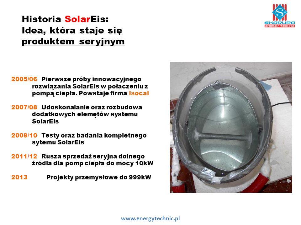 2005/06 Pierwsze próby innowacyjnego rozwiązania SolarEis w połaczeniu z pompą ciepła. Powstaje firma Isocal 2007/08Udoskonalanie oraz rozbudowa dodat