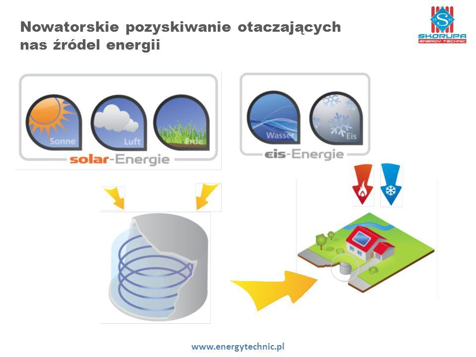 Instalacja powstająca w siedzibie firmy Skorupa Energy Technic w Dobrodzieniu www.energytechnic.pl