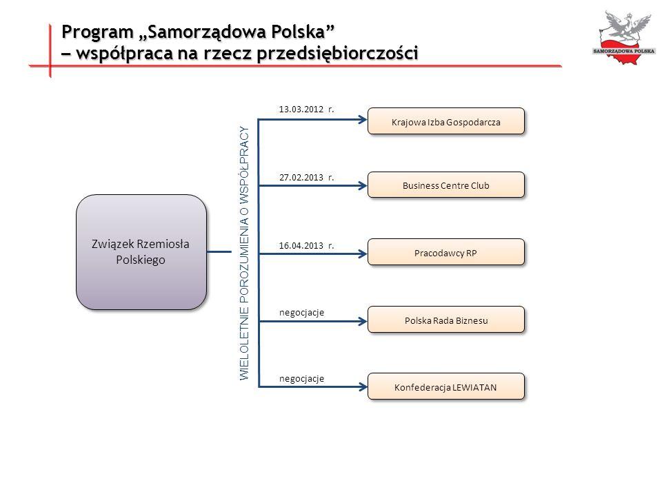 Platforma negocjacyjna dla Programu – Trójstronna Komisja ds.