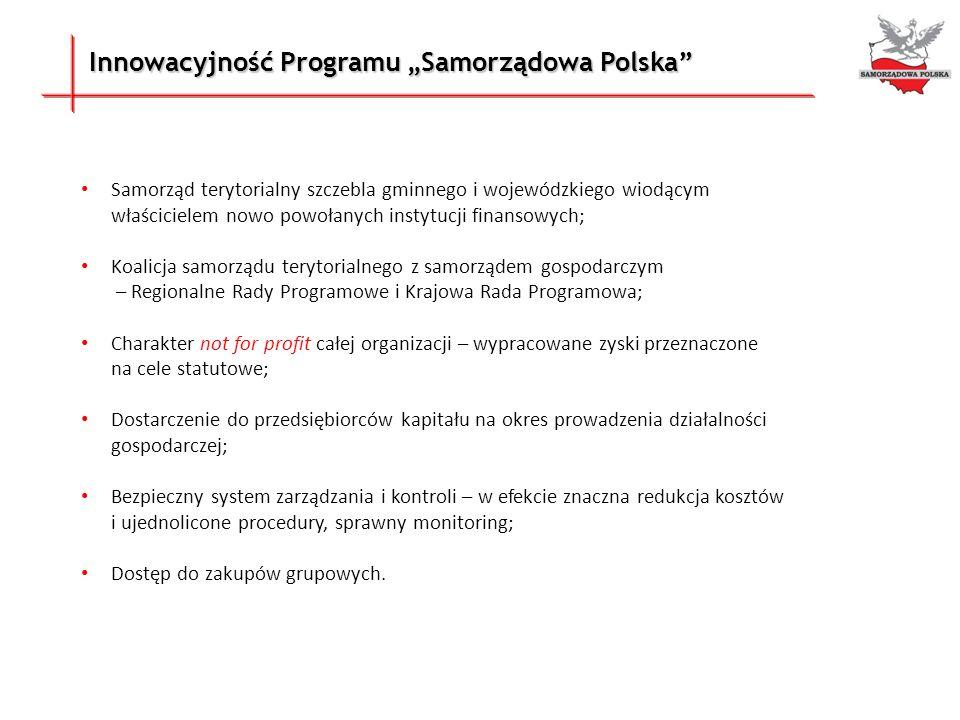 Wsparcie przedsiębiorców w Gminie w Programie Samorządowa Polska Unia Europejska Gmina MSP Program Samorządowa Polska MSP 54 000 zł 39 168 000 zł 29 398 398 zł