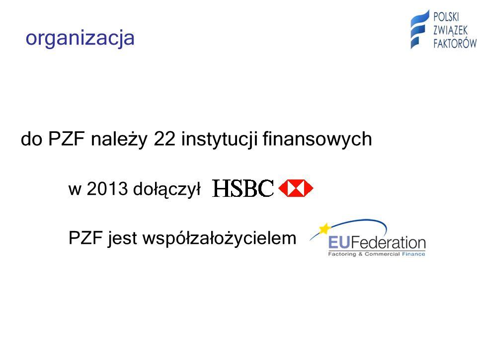 do PZF należy 22 instytucji finansowych w 2013 dołączył PZF jest współzałożycielem organizacja