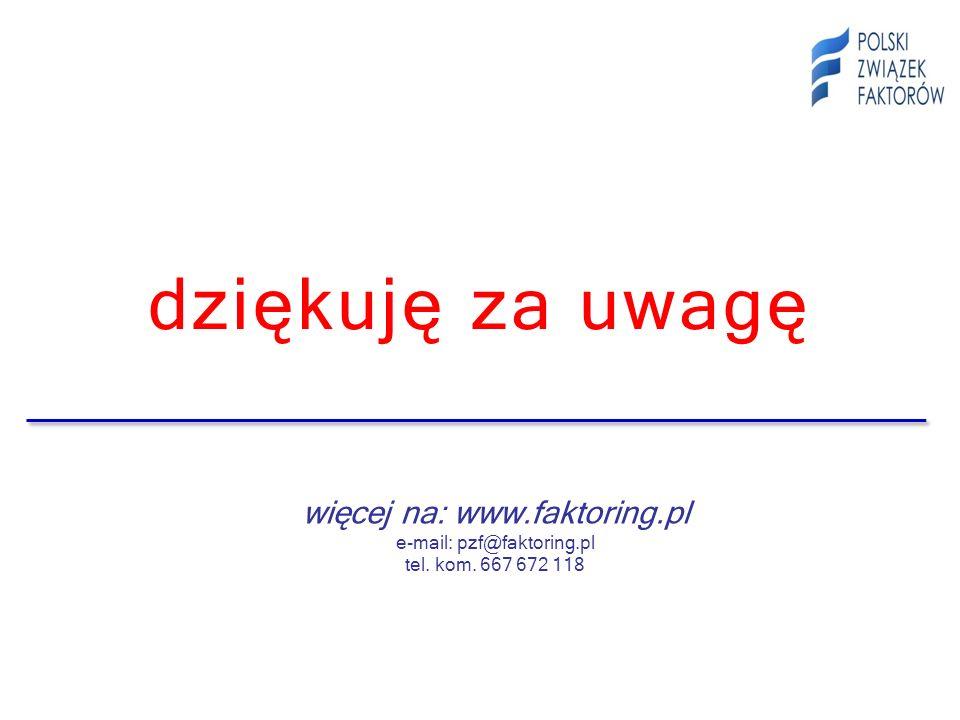 dziękuję za uwagę więcej na: www.faktoring.pl e-mail: pzf@faktoring.pl tel. kom. 667 672 118