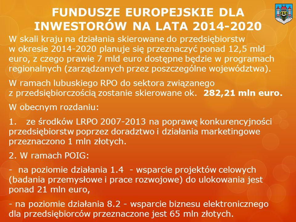 FUNDUSZE EUROPEJSKIE DLA INWESTORÓW NA LATA 2014-2020 W skali kraju na działania skierowane do przedsiębiorstw w okresie 2014-2020 planuje się przeznaczyć ponad 12,5 mld euro, z czego prawie 7 mld euro dostępne będzie w programach regionalnych (zarządzanych przez poszczególne województwa).