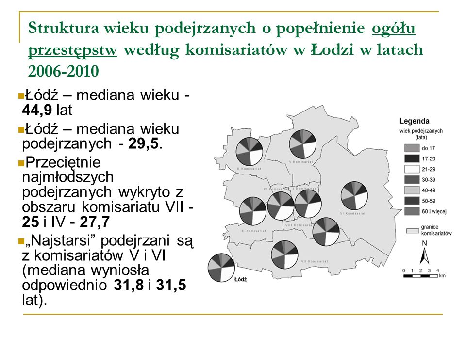 Struktura wieku podejrzanych o popełnienie ogółu przestępstw według komisariatów w Łodzi w latach 2006-2010 Łódź – mediana wieku - 44,9 lat Łódź – med