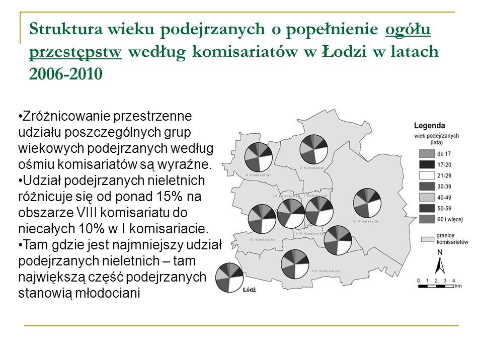 Struktura wieku podejrzanych o popełnienie ogółu przestępstw według komisariatów w Łodzi w latach 2006-2010 Zróżnicowanie przestrzenne udziału poszcze