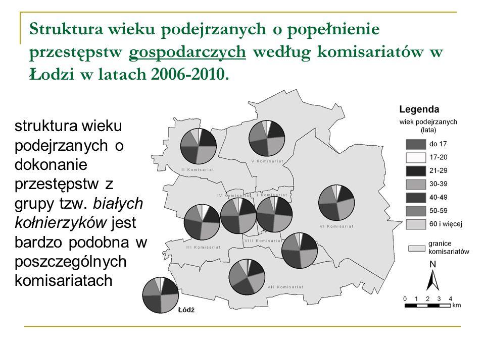 Struktura wieku podejrzanych o popełnienie przestępstw gospodarczych według komisariatów w Łodzi w latach 2006-2010. struktura wieku podejrzanych o do