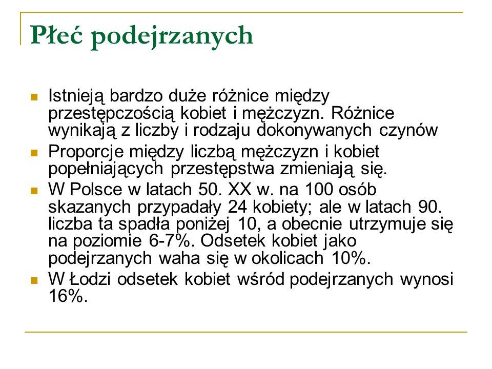 Wiek podejrzanych w Łodzi Przeciętnie najmłodsi są podejrzani o dokonanie przestępstw kryminalnych – mediana ich wieku wyniosła 26,3 lat (mediana wieku podejrzanych o przestępstwa kryminalne przeciwko mieniu wyniosła 26,1 lat, a o czyny przeciwko życiu i zdrowiu tylko 21 lat).