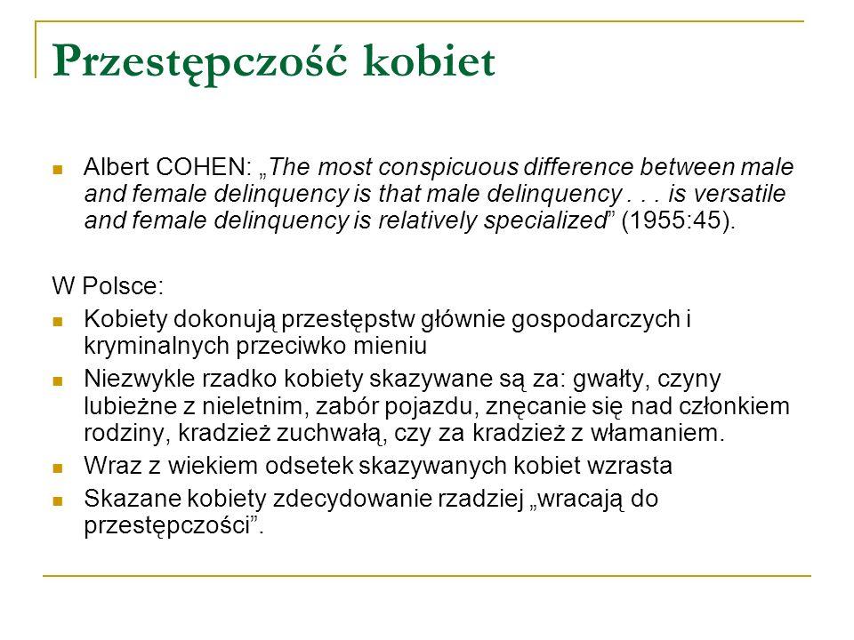 Płeć podejrzanych – kategorie przestępstw w Łodzi w latach 2006-2010