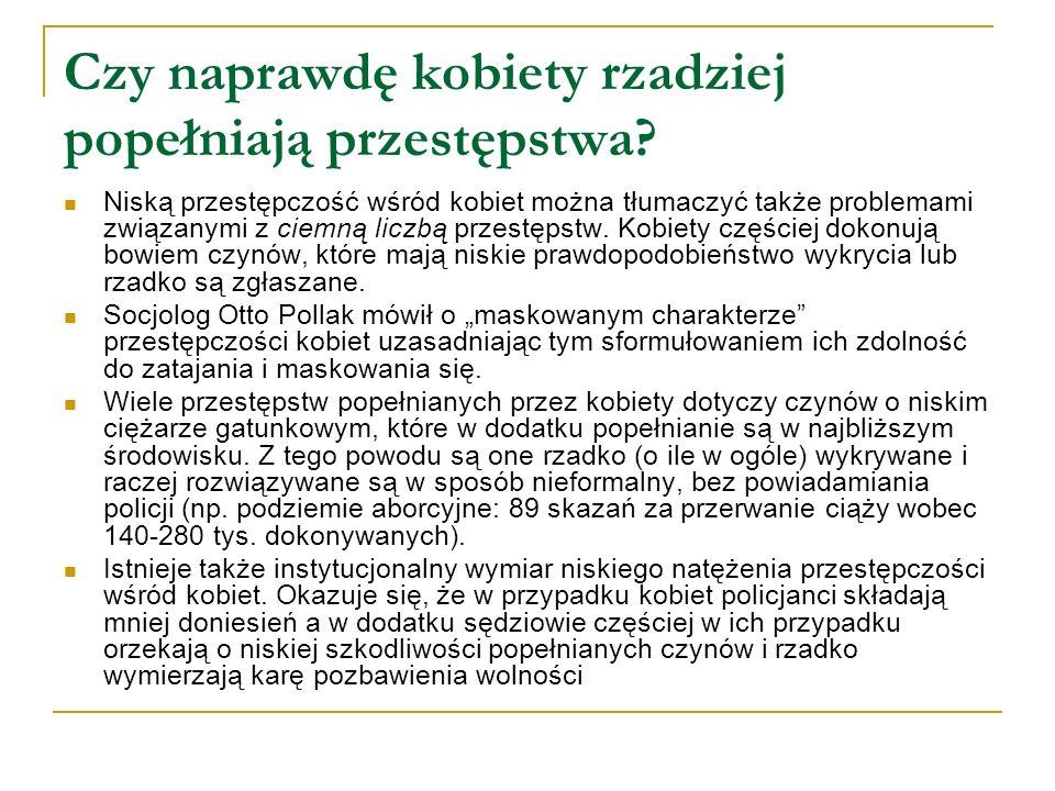 Wskaźnik natężenia liczby podejrzanych według komisariatów w Łodzi Śródmieście (I Kom.): Kobiety: 86 Mężczyźni: 464 Ogółem: 256 Polesie (IV Kom.): Kobiety: 67 Mężczyźni: 476 Ogółem: 251 Polesie (III Kom.): Kobiety: 18 Mężczyźni: 152 Ogółem: 78