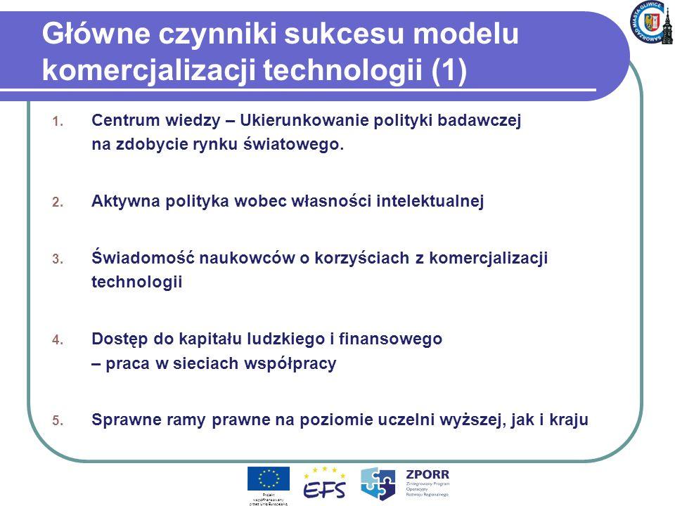 Główne czynniki sukcesu modelu komercjalizacji technologii (1) 1. Centrum wiedzy – Ukierunkowanie polityki badawczej na zdobycie rynku światowego. 2.