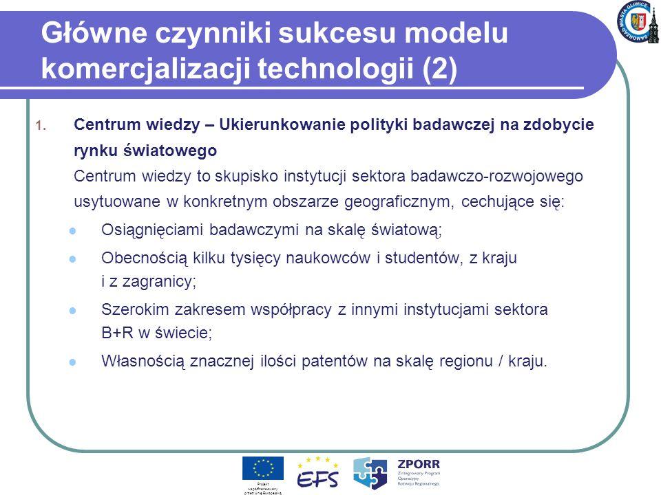 Główne czynniki sukcesu modelu komercjalizacji technologii (2) 1. Centrum wiedzy – Ukierunkowanie polityki badawczej na zdobycie rynku światowego Cent
