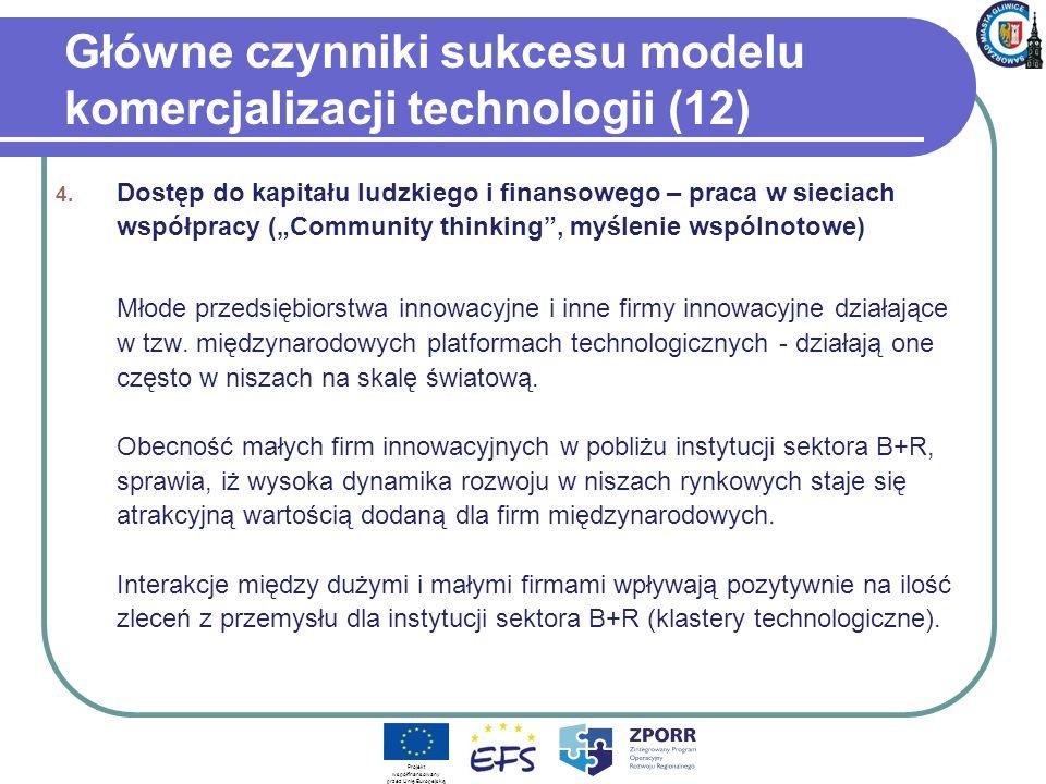Główne czynniki sukcesu modelu komercjalizacji technologii (12) 4. Dostęp do kapitału ludzkiego i finansowego – praca w sieciach współpracy (Community