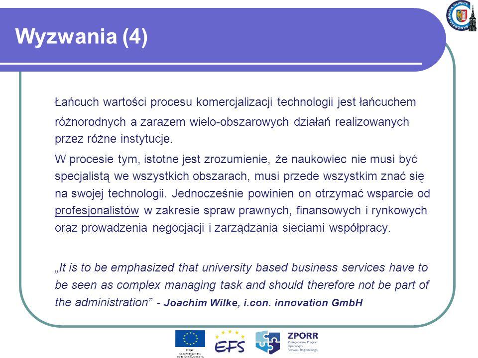 Wyzwania (4) Łańcuch wartości procesu komercjalizacji technologii jest łańcuchem różnorodnych a zarazem wielo-obszarowych działań realizowanych przez różne instytucje.
