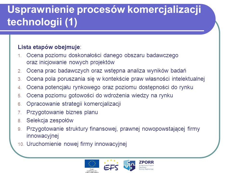 Usprawnienie procesów komercjalizacji technologii (1) Lista etapów obejmuje: 1. Ocena poziomu doskonałości danego obszaru badawczego oraz inicjowanie