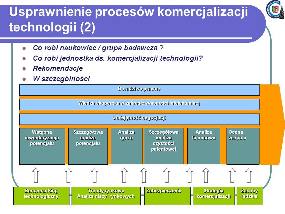 Usprawnienie procesów komercjalizacji technologii (2) Co robi naukowiec / grupa badawcza ? Co robi jednostka ds. komercjalizacji technologii? Rekomend
