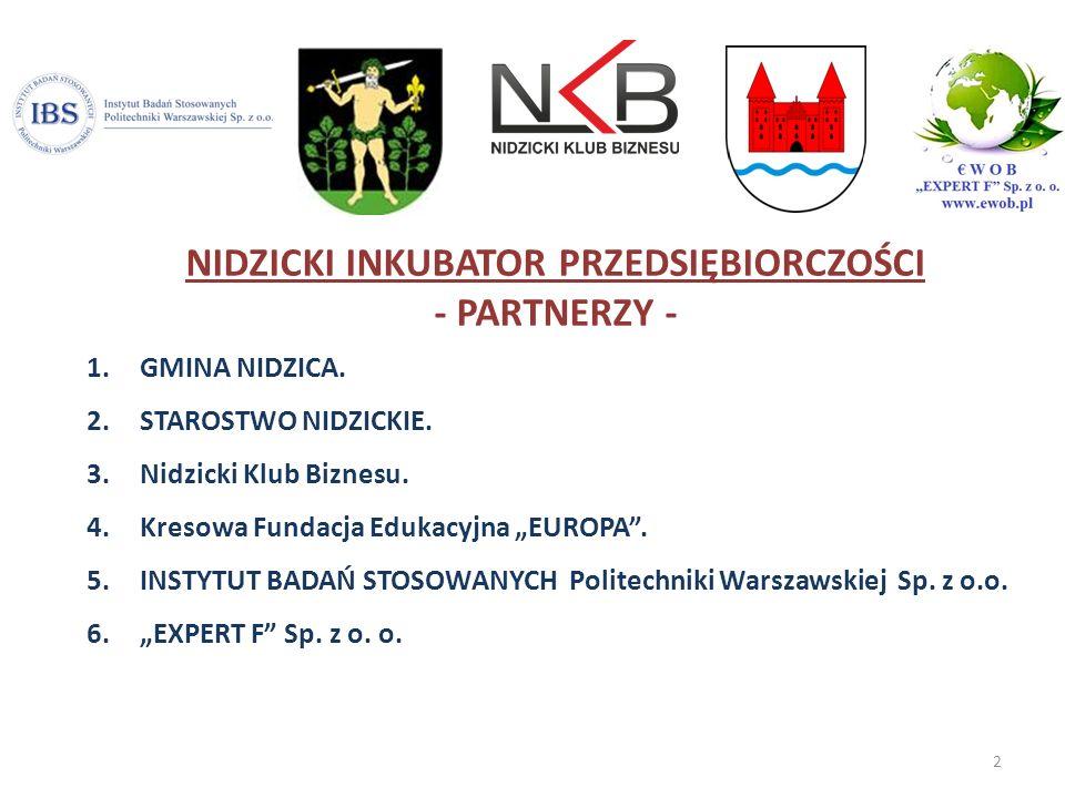 NIDZICKI INKUBATOR PRZEDSIĘBIORCZOŚCI - PARTNERZY - 1.GMINA NIDZICA. 2.STAROSTWO NIDZICKIE. 3.Nidzicki Klub Biznesu. 4.Kresowa Fundacja Edukacyjna EUR