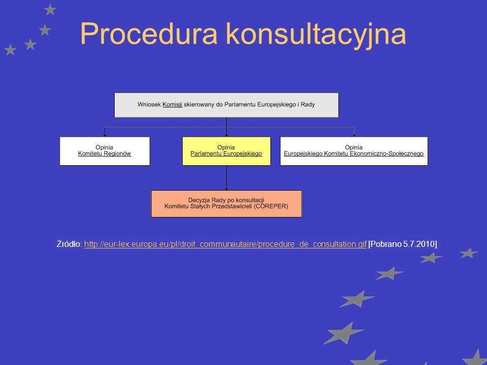 Procedura konsultacyjna Żródło: http://eur-lex.europa.eu/pl/droit_communautaire/procedure_de_consultation.gif [Pobrano 5.7.2010]http://eur-lex.europa.eu/pl/droit_communautaire/procedure_de_consultation.gif