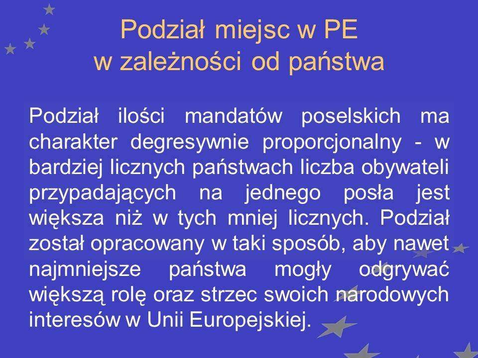 Podział miejsc w PE w zależności od państwa Podział ilości mandatów poselskich ma charakter degresywnie proporcjonalny - w bardziej licznych państwach liczba obywateli przypadających na jednego posła jest większa niż w tych mniej licznych.