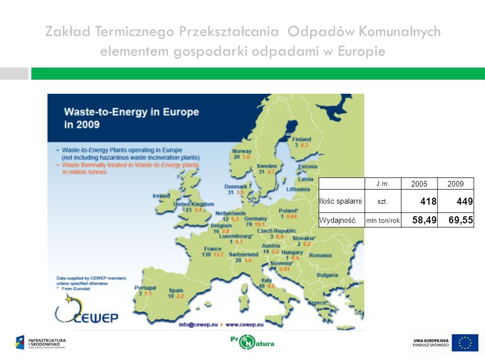 ZTPOK o wydajności 180 tys. ton/rok z odzyskiem energii Zakres Kontraktu 1. ok 4 km ok. 3 km