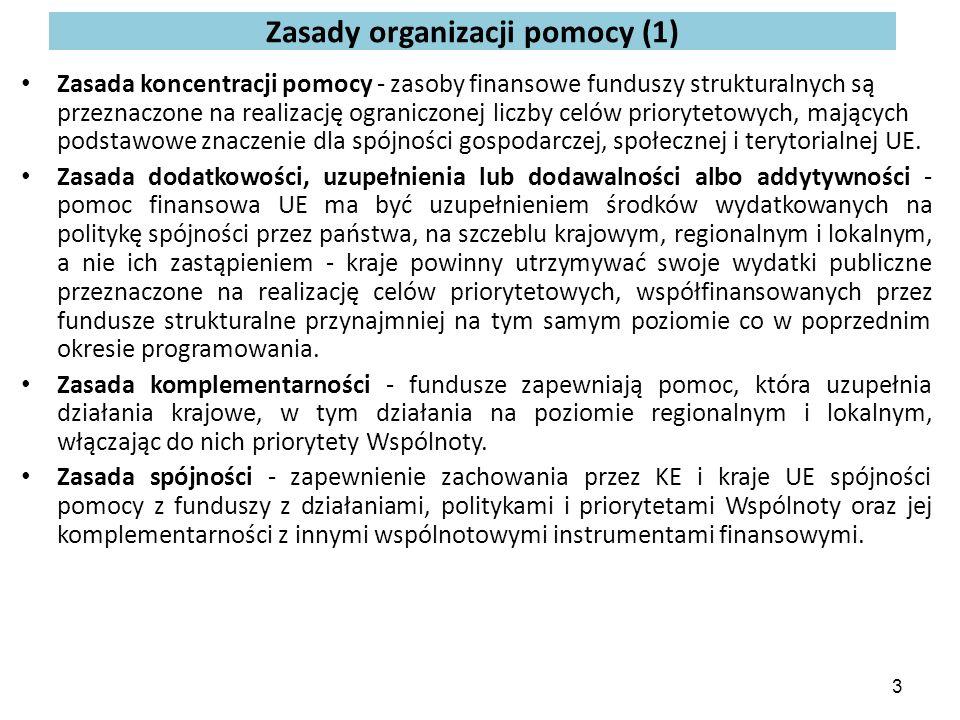 OKRES PROGRAMOWANIA 2000 - 2006 14