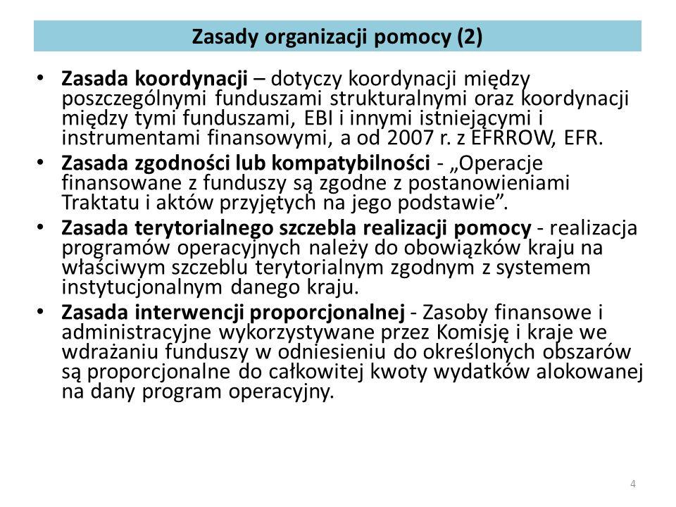 25 Zakres geograficzny programów operacyjnych Programy dotyczące celu Konwergencja - opracowywane co najmniej na poziomie NUTS II (programy operacyjne w ramach celu Konwergencja otrzymujące wkład Funduszu Spójności są opracowywane na poziomie krajowym).
