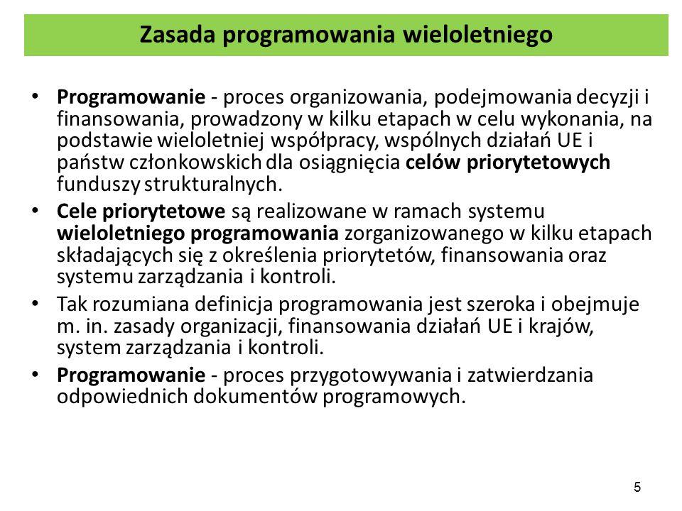 Programy realizowane w Polsce w okresie programowania 2007 - 2013 - Program Kapitał Ludzki; - Program Innowacyjna Gospodarka; - Program Infrastruktura i Środowisko; - Program Rozwoju Polski Wschodniej; - Program Pomocy Technicznej; - 16 regionalnych programów; - programy w ramach Europejskiej Współpracy Terytorialnej.