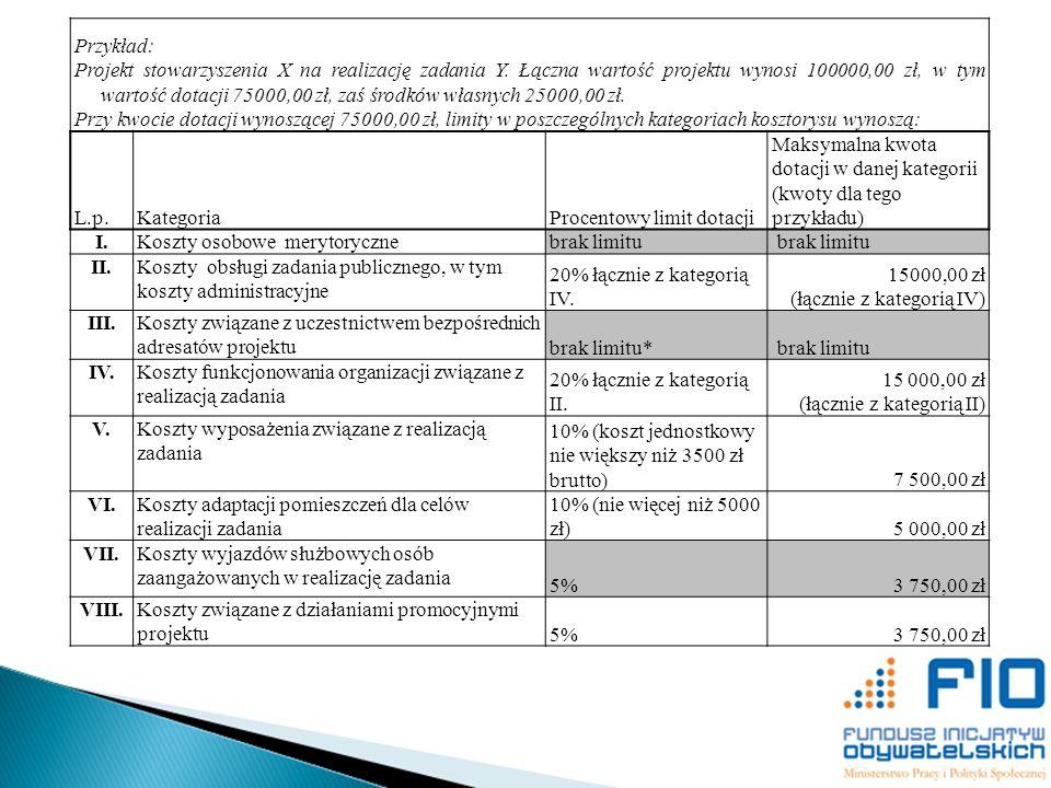 Przykład: Projekt stowarzyszenia X na realizację zadania Y. Łączna wartość projektu wynosi 100000,00 zł, w tym wartość dotacji 75000,00 zł, zaś środkó