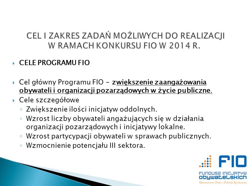 CELE PROGRAMU FIO Cel główny Programu FIO - zwiększenie zaangażowania obywateli i organizacji pozarządowych w życie publiczne. Cele szczegółowe Zwięks