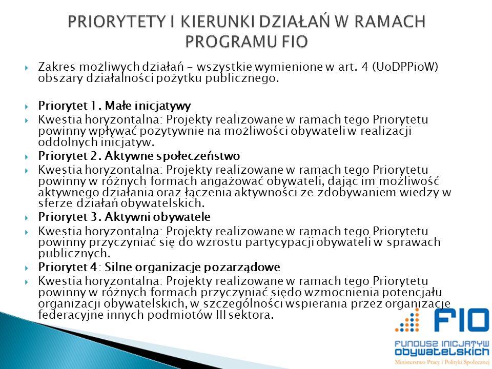 Zakres możliwych działań - wszystkie wymienione w art. 4 (UoDPPioW) obszary działalności pożytku publicznego. Priorytet 1. Małe inicjatywy Kwestia hor