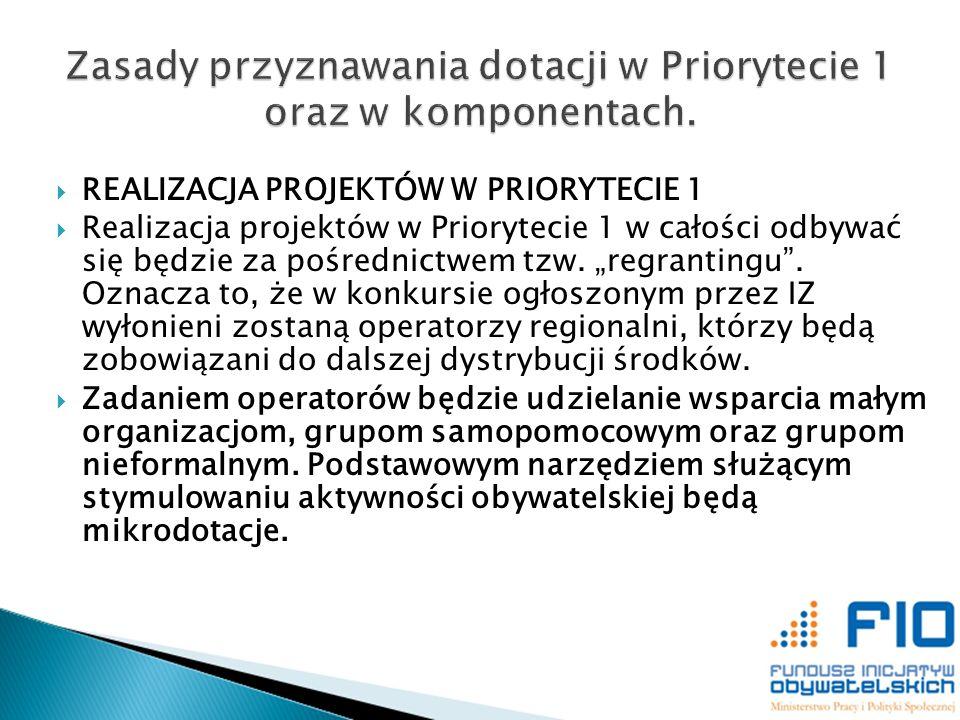 REALIZACJA PROJEKTÓW W PRIORYTECIE 1 Realizacja projektów w Priorytecie 1 w całości odbywać się będzie za pośrednictwem tzw. regrantingu. Oznacza to,