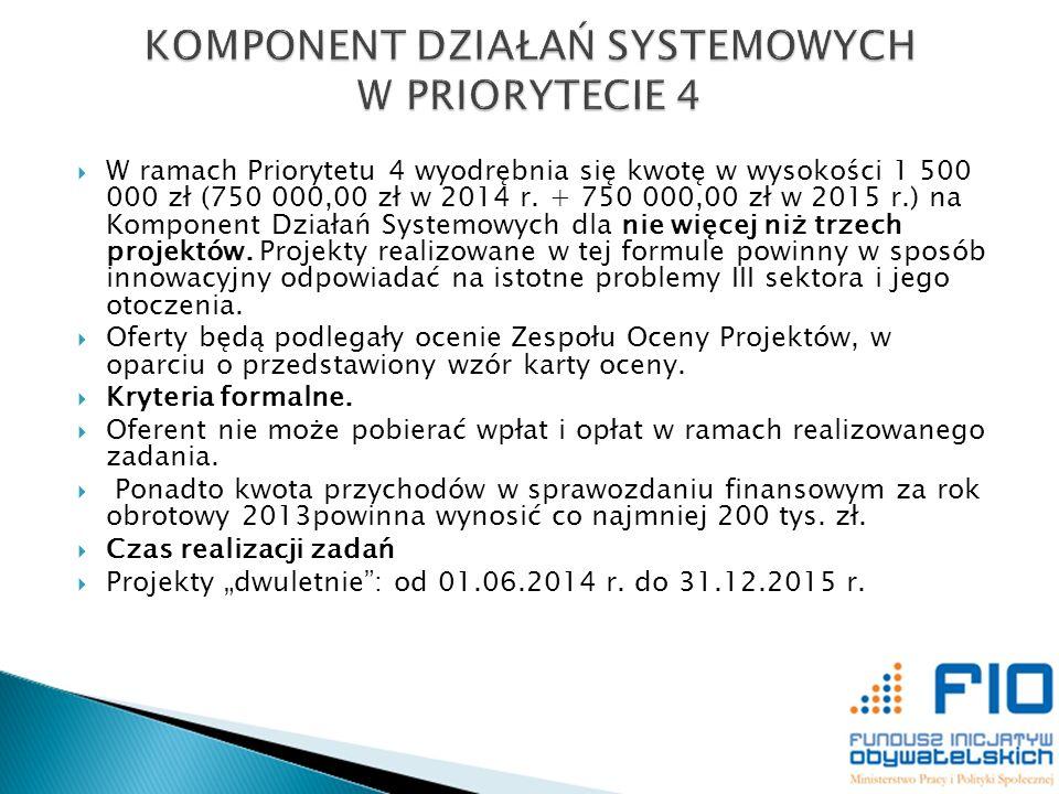 W ramach Priorytetu 4 wyodrębnia się kwotę w wysokości 1 500 000 zł (750 000,00 zł w 2014 r. + 750 000,00 zł w 2015 r.) na Komponent Działań Systemowy