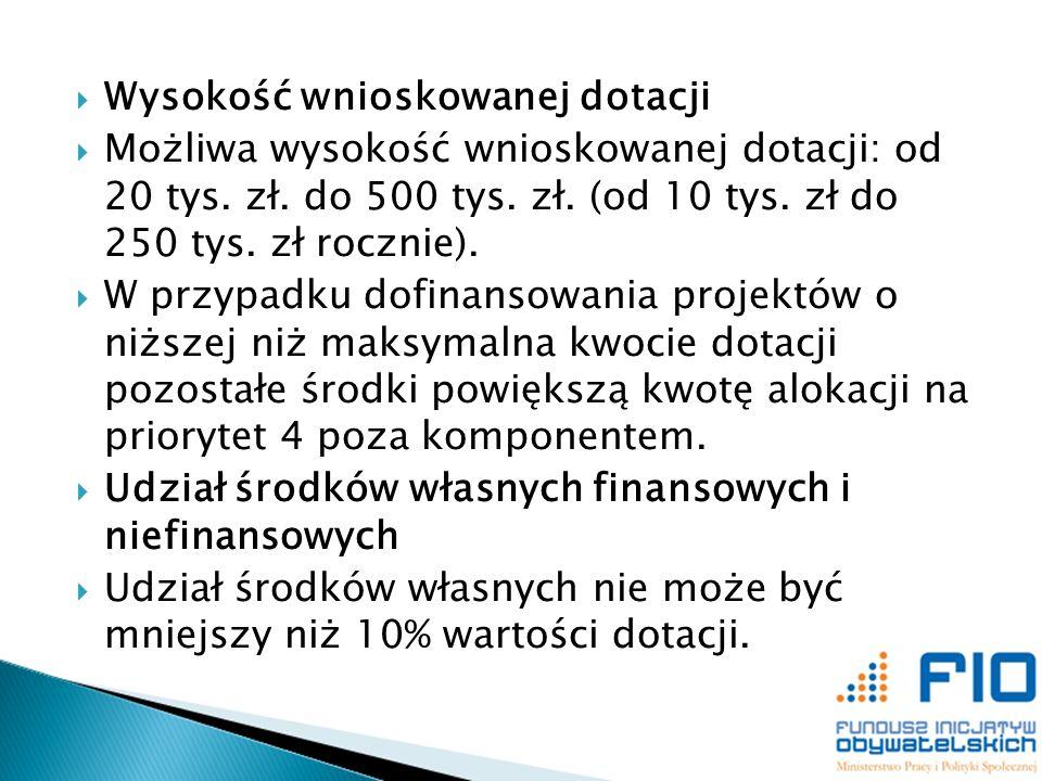 Wysokość wnioskowanej dotacji Możliwa wysokość wnioskowanej dotacji: od 20 tys. zł. do 500 tys. zł. (od 10 tys. zł do 250 tys. zł rocznie). W przypadk