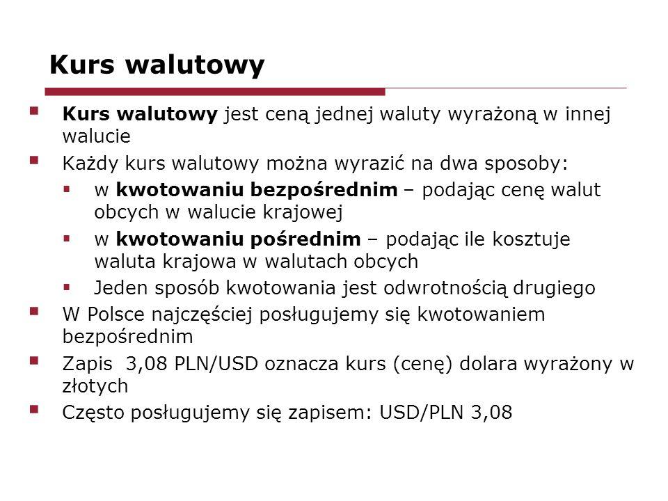 Kurs walutowy Kurs walutowy jest ceną jednej waluty wyrażoną w innej walucie Każdy kurs walutowy można wyrazić na dwa sposoby: w kwotowaniu bezpośrednim – podając cenę walut obcych w walucie krajowej w kwotowaniu pośrednim – podając ile kosztuje waluta krajowa w walutach obcych Jeden sposób kwotowania jest odwrotnością drugiego W Polsce najczęściej posługujemy się kwotowaniem bezpośrednim Zapis 3,08 PLN/USD oznacza kurs (cenę) dolara wyrażony w złotych Często posługujemy się zapisem: USD/PLN 3,08