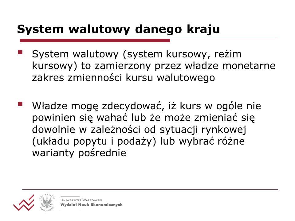 System walutowy danego kraju System walutowy (system kursowy, reżim kursowy) to zamierzony przez władze monetarne zakres zmienności kursu walutowego Władze mogę zdecydować, iż kurs w ogóle nie powinien się wahać lub że może zmieniać się dowolnie w zależności od sytuacji rynkowej (układu popytu i podaży) lub wybrać różne warianty pośrednie