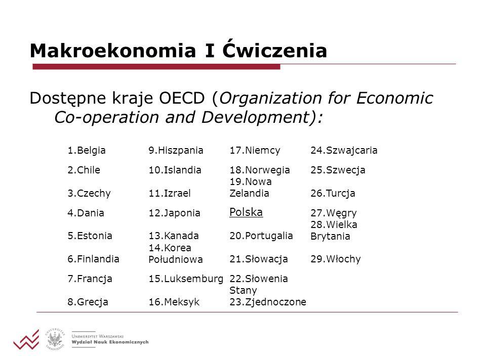 Makroekonomia I Ćwiczenia Dostępne kraje OECD (Organization for Economic Co-operation and Development): 1.Belgia9.Hiszpania17.Niemcy24.Szwajcaria 2.Ch
