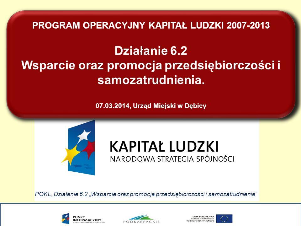 PROGRAM OPERACYJNY KAPITAŁ LUDZKI 2007-2013 Działanie 6.2 Wsparcie oraz promocja przedsiębiorczości i samozatrudnienia.