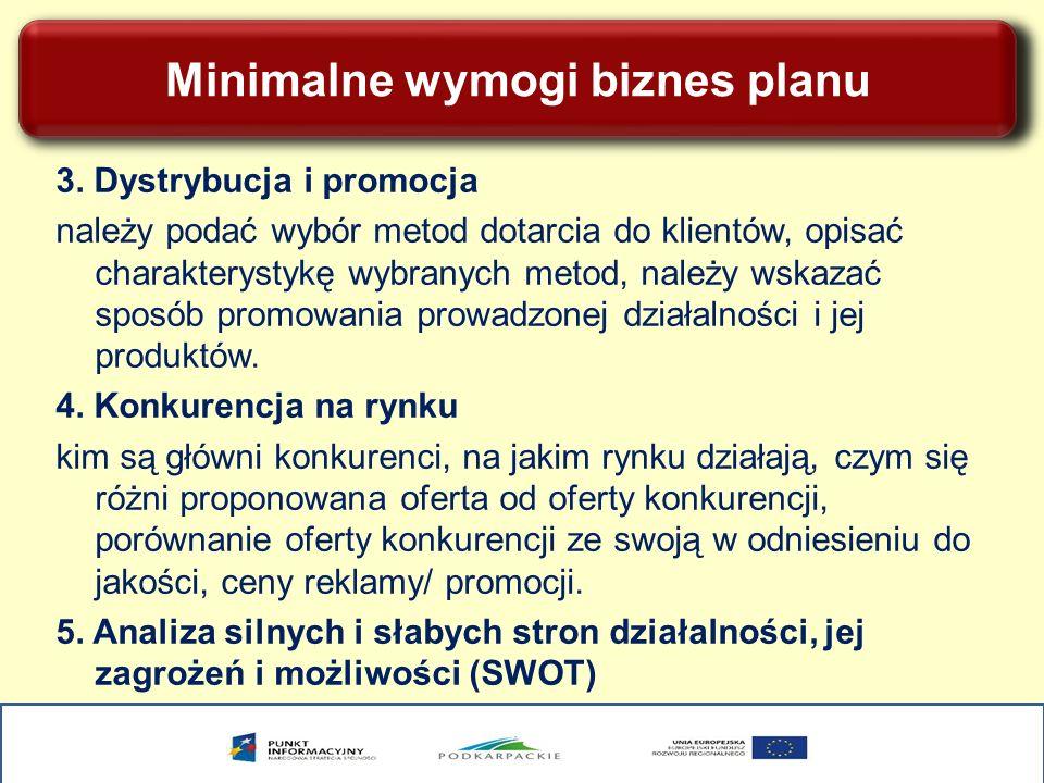 Minimalne wymogi biznes planu 3.