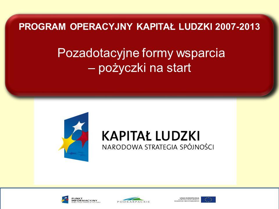PROGRAM OPERACYJNY KAPITAŁ LUDZKI 2007-2013 Pozadotacyjne formy wsparcia – pożyczki na start