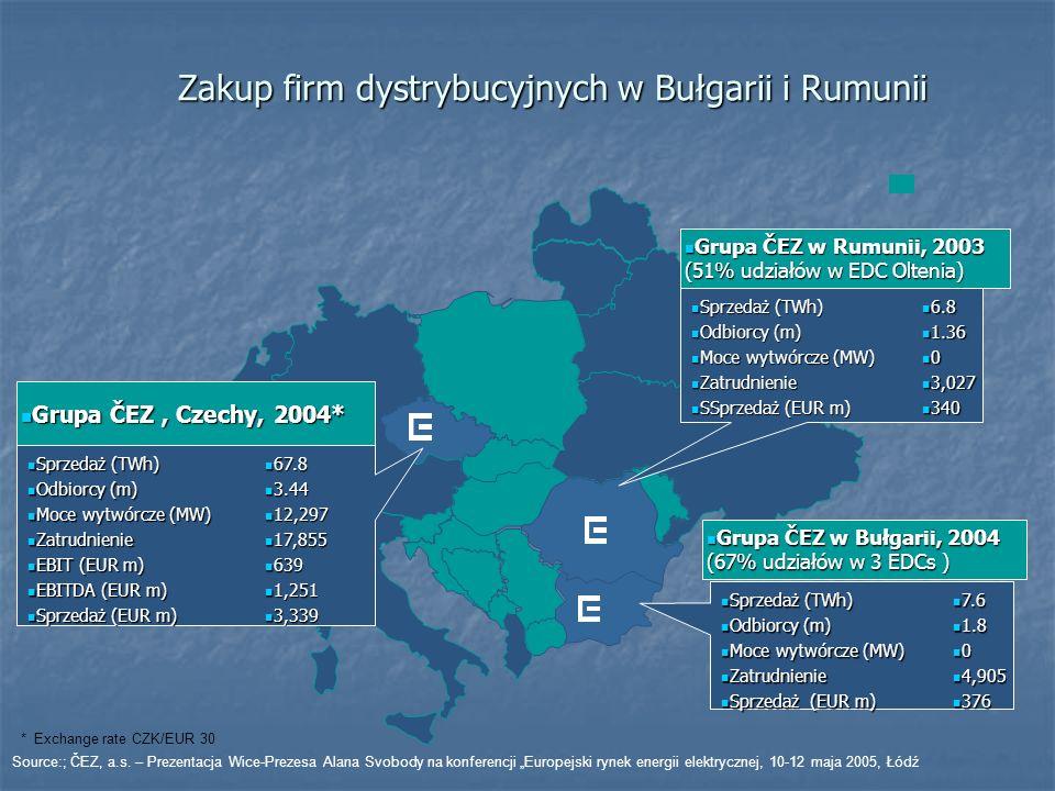 Zakup firm dystrybucyjnych w Bułgarii i Rumunii Grupa ČEZ w Bułgarii, 2004 (67% udziałów w 3 EDCs ) Grupa ČEZ w Bułgarii, 2004 (67% udziałów w 3 EDCs ) Sprzedaż (TWh) Sprzedaż (TWh) Odbiorcy (m) Odbiorcy (m) Moce wytwórcze (MW) Moce wytwórcze (MW) Zatrudnienie Zatrudnienie Sprzedaż (EUR m) Sprzedaż (EUR m) 7.6 7.6 1.8 1.8 0 4,905 4,905 376 376 Grupa ČEZ w Rumunii, 2003 (51% udziałów w EDC Oltenia) Grupa ČEZ w Rumunii, 2003 (51% udziałów w EDC Oltenia) Sprzedaż (TWh) Sprzedaż (TWh) Odbiorcy (m) Odbiorcy (m) Moce wytwórcze (MW) Moce wytwórcze (MW) Zatrudnienie Zatrudnienie SSprzedaż (EUR m) SSprzedaż (EUR m) 6.8 6.8 1.36 1.36 0 3,027 3,027 340 340 Grupa ČEZ, Czechy, 2004* Grupa ČEZ, Czechy, 2004* Sprzedaż (TWh) Sprzedaż (TWh) Odbiorcy (m) Odbiorcy (m) Moce wytwórcze (MW) Moce wytwórcze (MW) Zatrudnienie Zatrudnienie EBIT (EUR m) EBIT (EUR m) EBITDA (EUR m) EBITDA (EUR m) Sprzedaż (EUR m) Sprzedaż (EUR m) 67.8 67.8 3.44 3.44 12,297 12,297 17,855 17,855 639 639 1,251 1,251 3,339 3,339 * Exchange rate CZK/EUR 30 Source:; ČEZ, a.s.