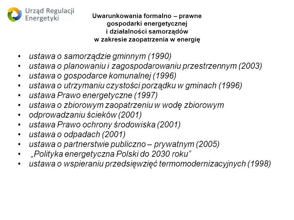 Uwarunkowania formalno – prawne gospodarki energetycznej i działalności samorządów w zakresie zaopatrzenia w energię ustawa o samorządzie gminnym (1990) ustawa o planowaniu i zagospodarowaniu przestrzennym (2003) ustawa o gospodarce komunalnej (1996) ustawa o utrzymaniu czystości porządku w gminach (1996) ustawa Prawo energetyczne (1997) ustawa o zbiorowym zaopatrzeniu w wodę zbiorowym odprowadzaniu ścieków (2001) ustawa Prawo ochrony środowiska (2001) ustawa o odpadach (2001) ustawa o partnerstwie publiczno – prywatnym (2005) Polityka energetyczna Polski do 2030 roku ustawa o wspieraniu przedsięwzięć termomodernizacyjnych (1998)