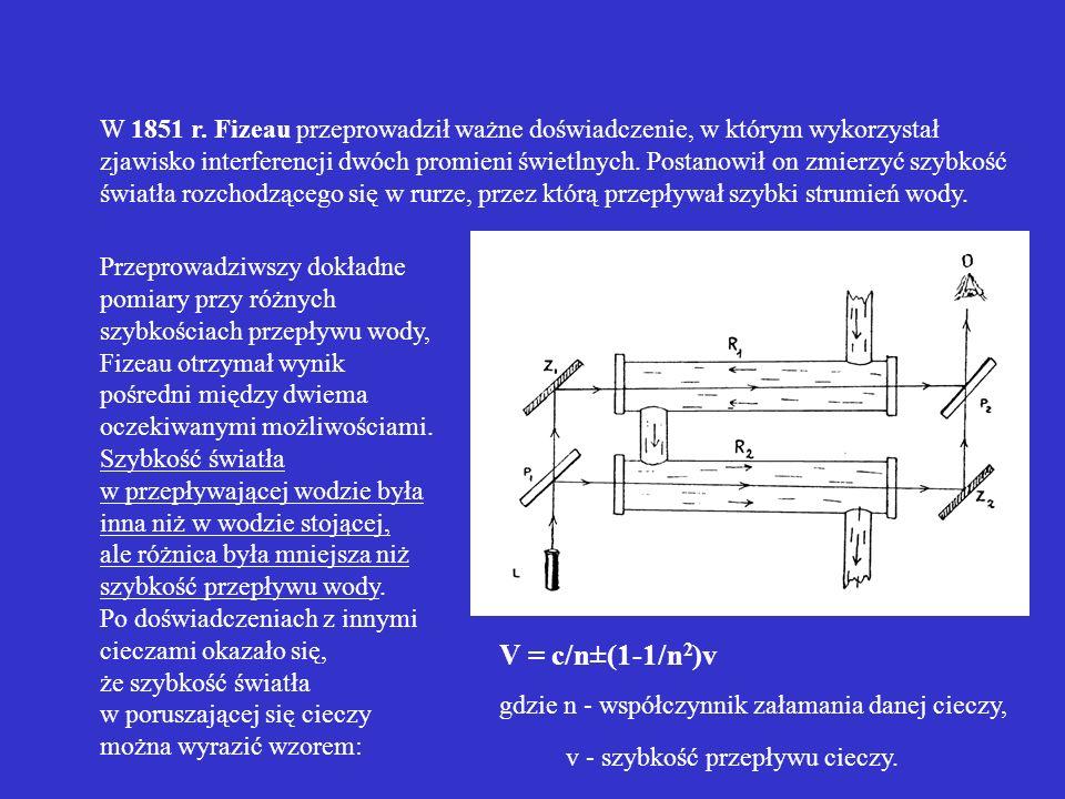 W 1851 r. Fizeau przeprowadził ważne doświadczenie, w którym wykorzystał zjawisko interferencji dwóch promieni świetlnych. Postanowił on zmierzyć szyb
