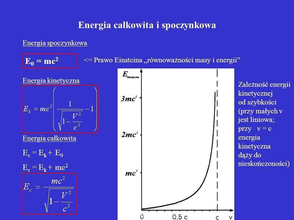 Energia całkowita i spoczynkowa Energia spoczynkowa E 0 = mc 2 <= Prawo Einsteina równoważności masy i energii Energia kinetyczna Energia całkowita E
